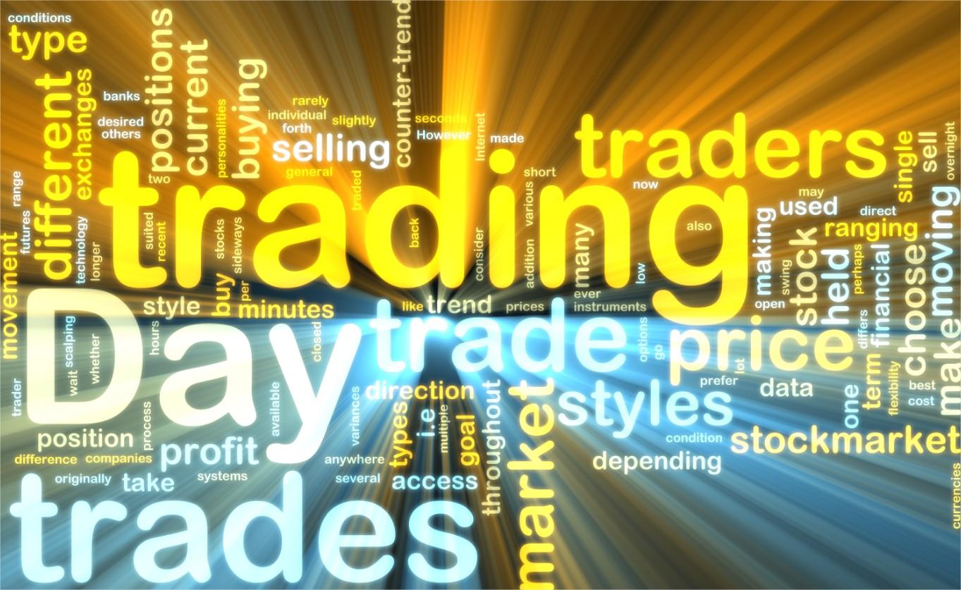 Position Trade, Swing Trade, Day Trade
